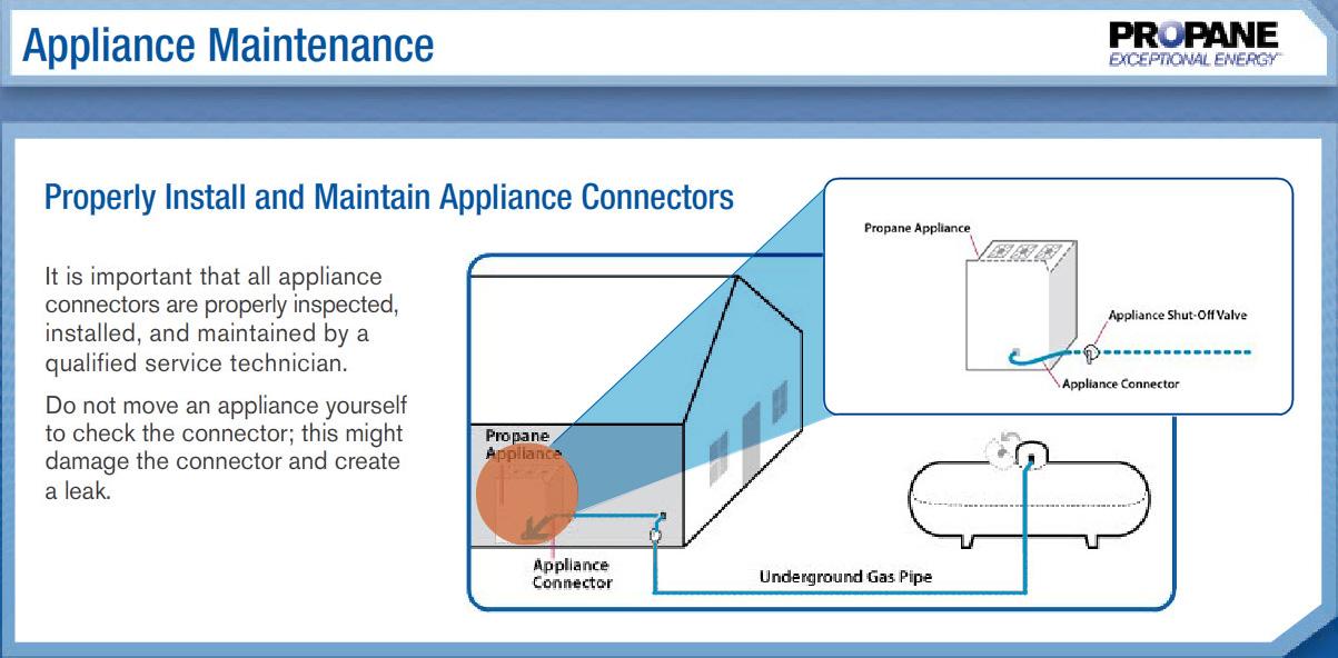 ApplianceMaintenance10