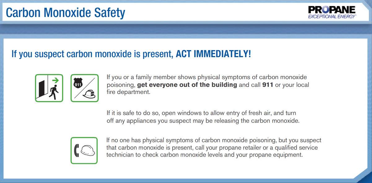 Carbon-Monoxide6