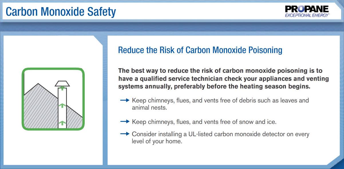 Carbon-Monoxide7